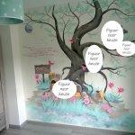 babykamer muurschildering inspiratie